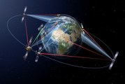 Airbus moves to complete space based optical-fibre loop